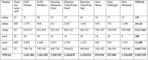 aspectul-economiei-electrice-roma%cc%82nes%cc%a7ti-2
